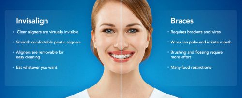 CUMULUS DENTAL - Dentists Newcastle